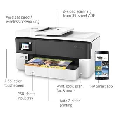 Review HP OfficeJet - Projeto