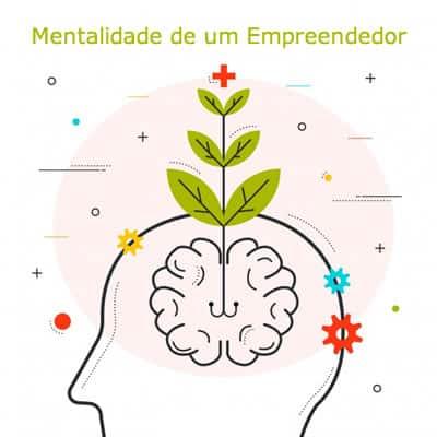 Mentalidade de um Empreendedor